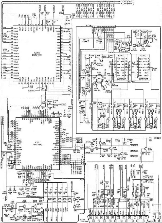 принципиальная. электрическая схема шасси ML-012a.  Видеопроцессор.  DPR-процессор.